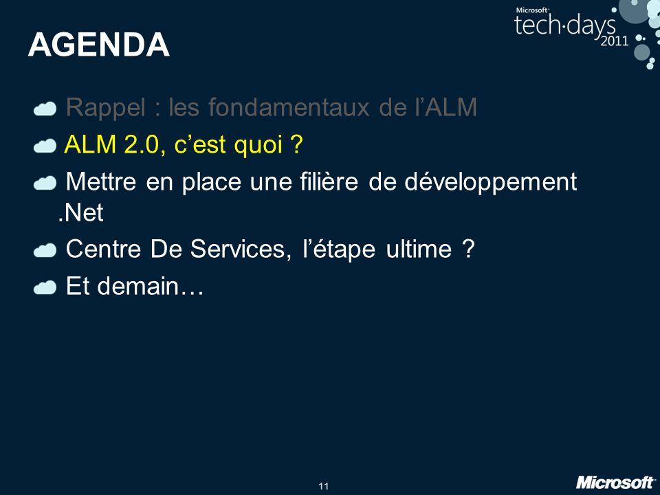 11 AGENDA Rappel : les fondamentaux de lALM ALM 2.0, cest quoi .