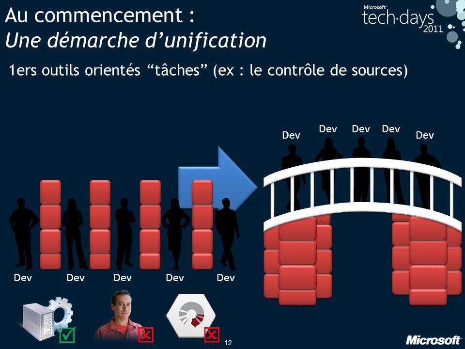 12 Dev Au commencement : Une démarche dunification 1ers outils orientés tâches (ex : le contrôle de sources) Dev