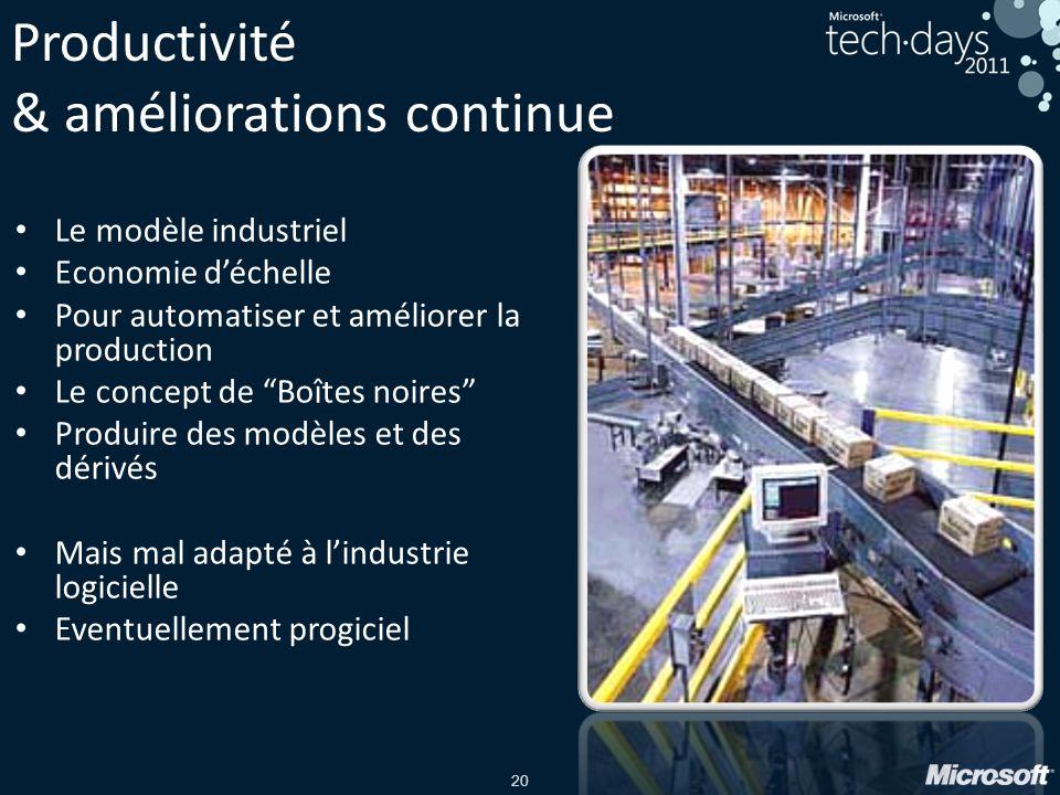 20 Productivité & améliorations continue Le modèle industriel Economie déchelle Pour automatiser et améliorer la production Le concept de Boîtes noires Produire des modèles et des dérivés Mais mal adapté à lindustrie logicielle Eventuellement progiciel