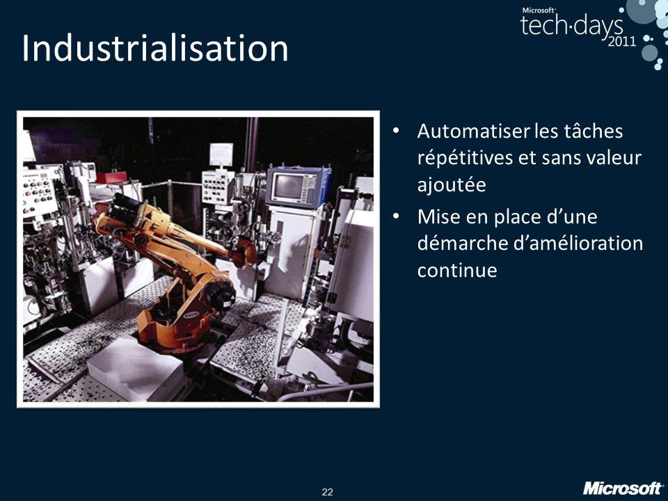 22 Industrialisation Automatiser les tâches répétitives et sans valeur ajoutée Mise en place dune démarche damélioration continue