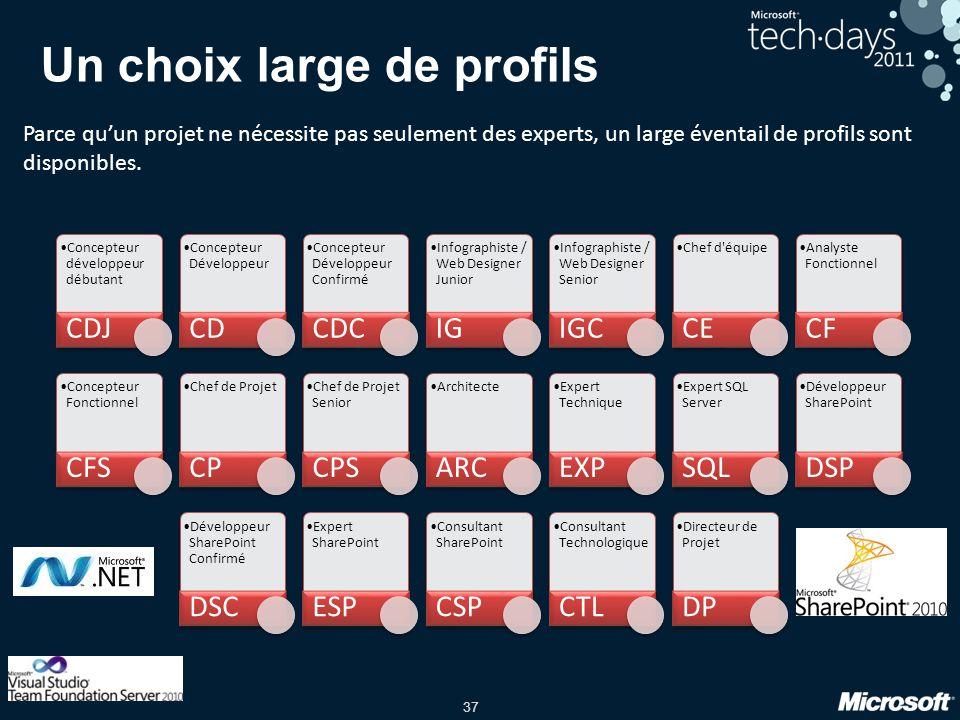 37 Un choix large de profils Parce quun projet ne nécessite pas seulement des experts, un large éventail de profils sont disponibles.