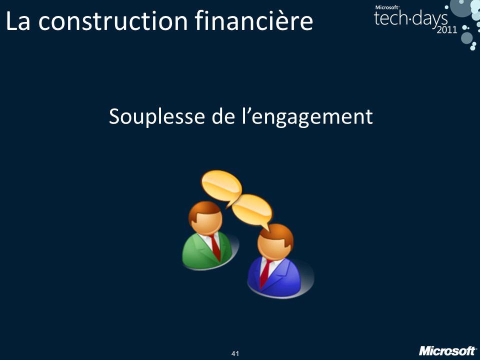 41 La construction financière Souplesse de lengagement