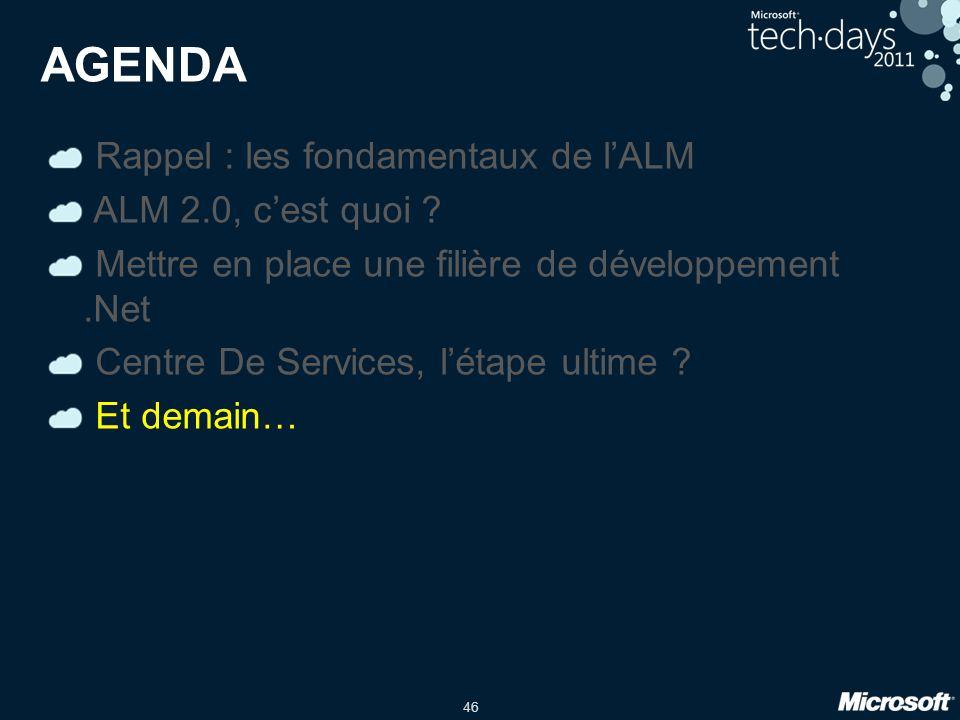 46 AGENDA Rappel : les fondamentaux de lALM ALM 2.0, cest quoi .
