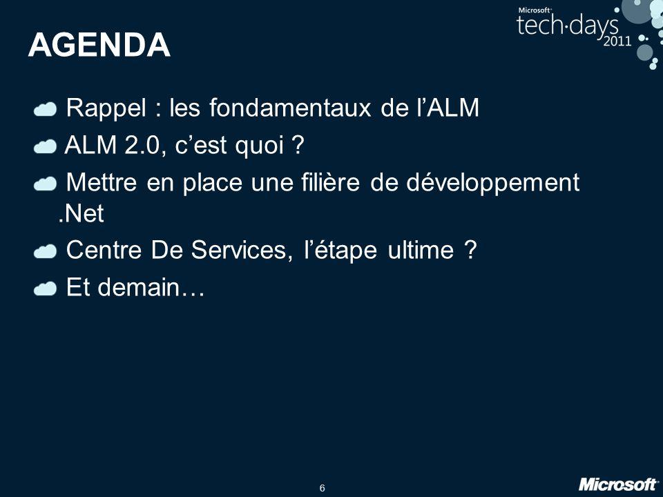6 AGENDA Rappel : les fondamentaux de lALM ALM 2.0, cest quoi .