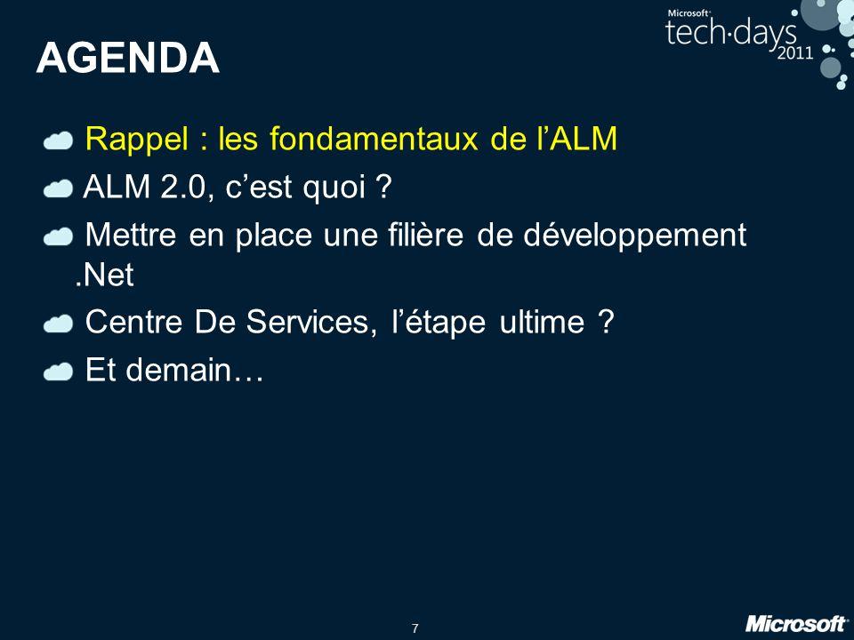 7 AGENDA Rappel : les fondamentaux de lALM ALM 2.0, cest quoi .