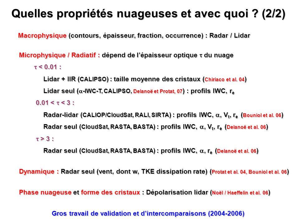 Quelles propriétés nuageuses et avec quoi ? (2/2) Macrophysique (contours, épaisseur, fraction, occurrence) : Radar / Lidar Macrophysique (contours, é