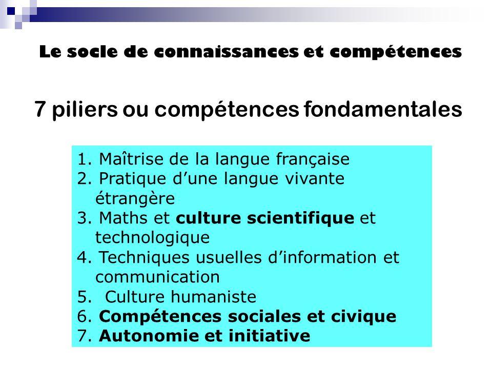 Le socle de connaissances et compétences 1. Maîtrise de la langue française 2. Pratique dune langue vivante étrangère 3. Maths et culture scientifique