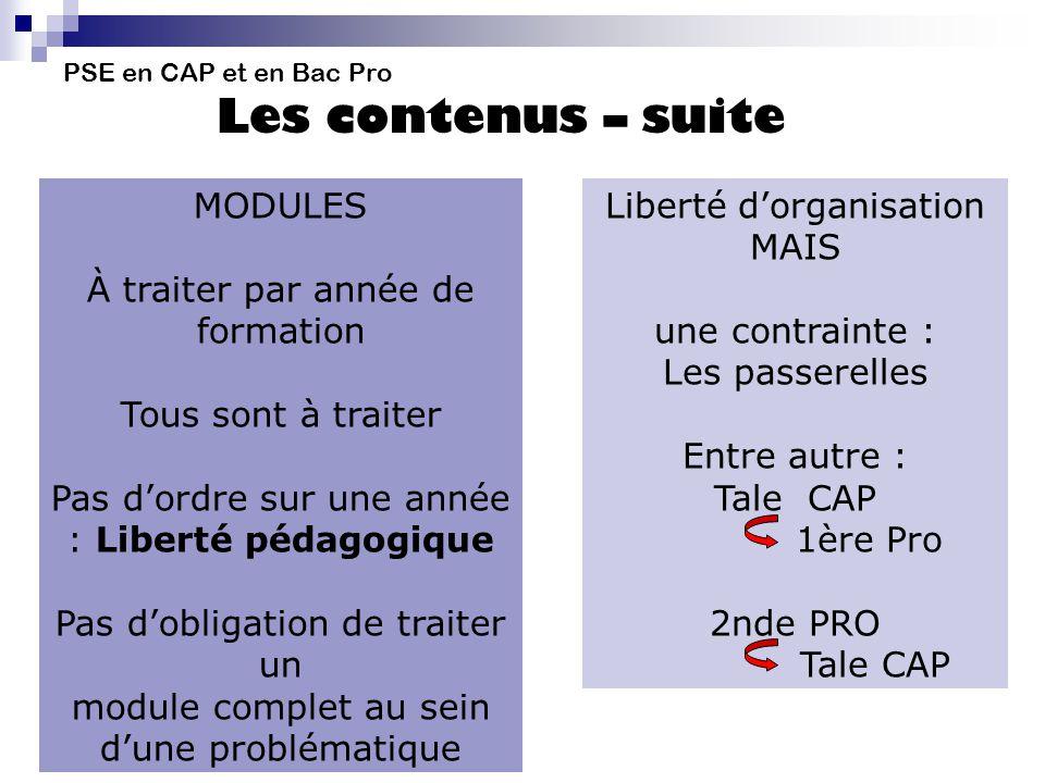 PSE en CAP et en Bac Pro Les contenus – suite MODULES À traiter par année de formation Tous sont à traiter Pas dordre sur une année : Liberté pédagogi