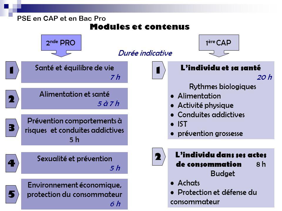 PSE en CAP et en Bac Pro Modules et contenus 2 nde PRO 1 Santé et équilibre de vie 7 h 2 3 4 5 1 ère CAP Alimentation et santé 5 à 7 h Prévention comp