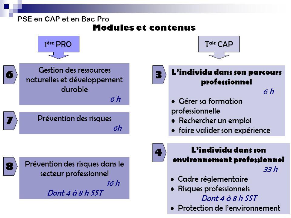 PSE en CAP et en Bac Pro Modules et contenus 1 ère PROT ale CAP 6 7 8 Gestion des ressources naturelles et développement durable 6 h Prévention des ri