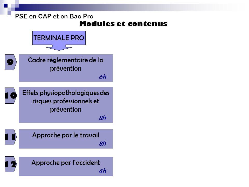 PSE en CAP et en Bac Pro Modules et contenus TERMINALE PRO 9 10 11 12 Effets physiopathologiques des risques professionnels et prévention 8h Approche