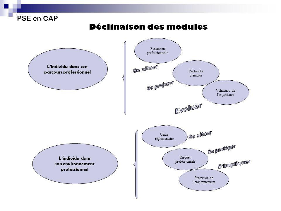 Risques professionnels Cadre réglementaire Protection de lenvironnement Lindividu dans son environnement professionnel Formation professionnelle Reche