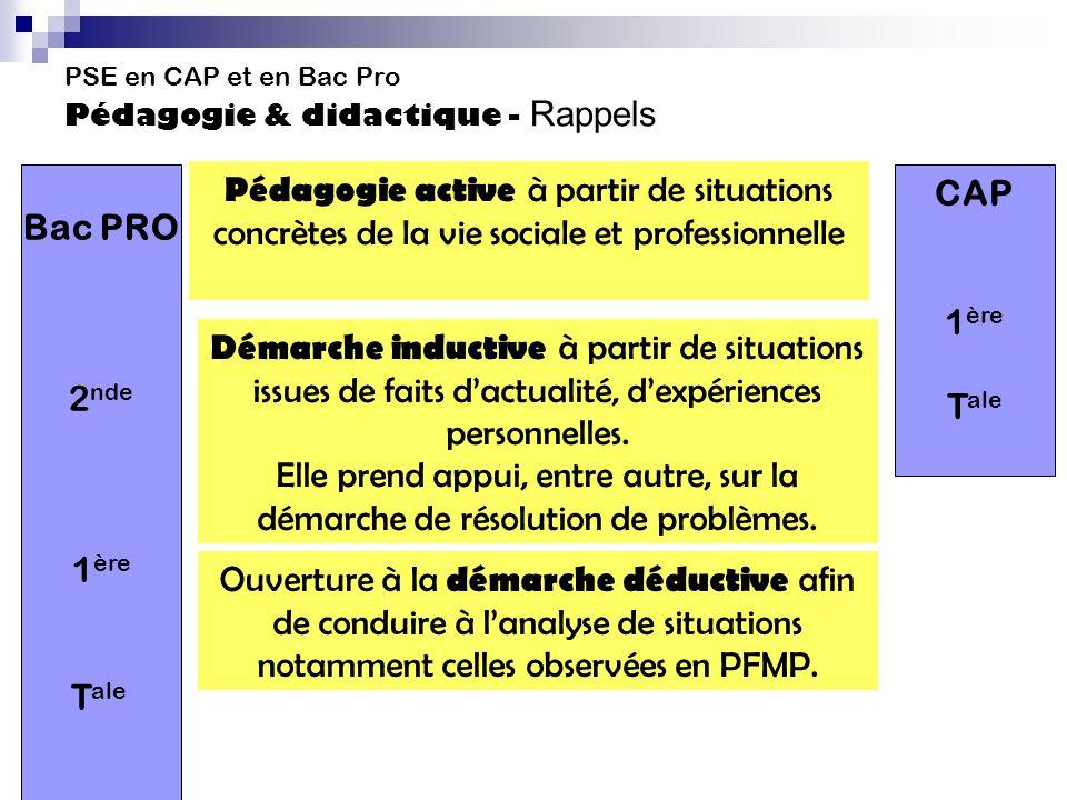 PSE en CAP et en Bac Pro Pédagogie & didactique - Rappels Pédagogie active à partir de situations concrètes de la vie sociale et professionnelle Démar