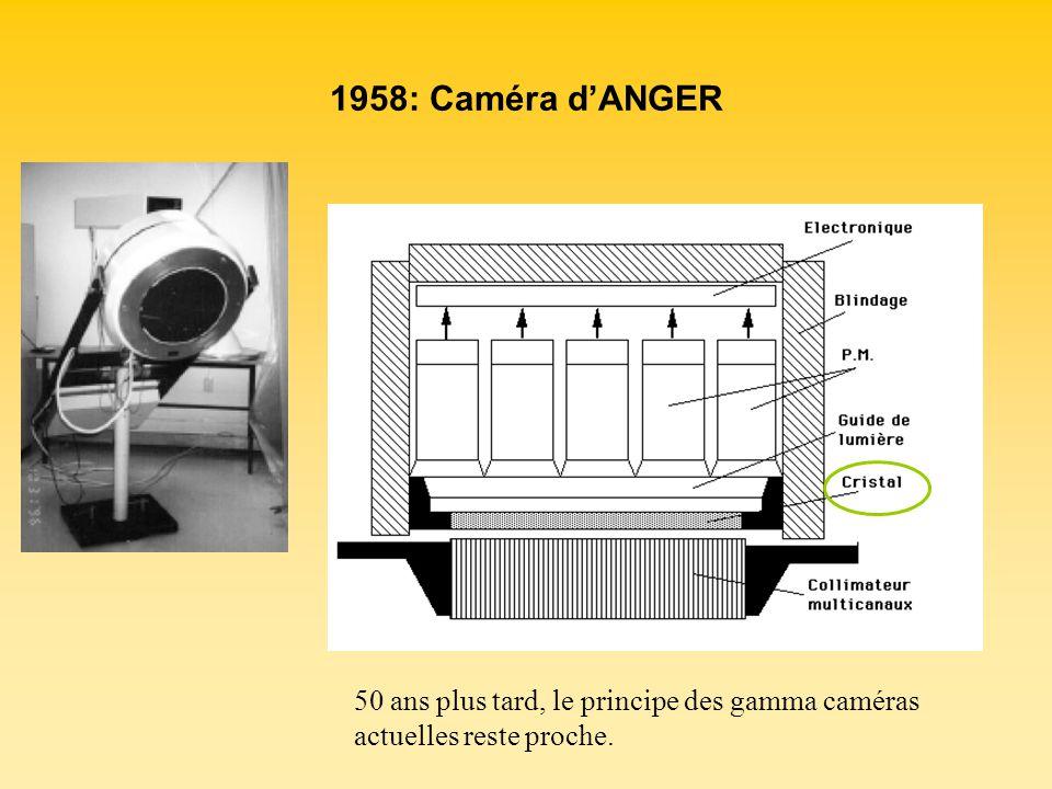 1958: Caméra dANGER 50 ans plus tard, le principe des gamma caméras actuelles reste proche.
