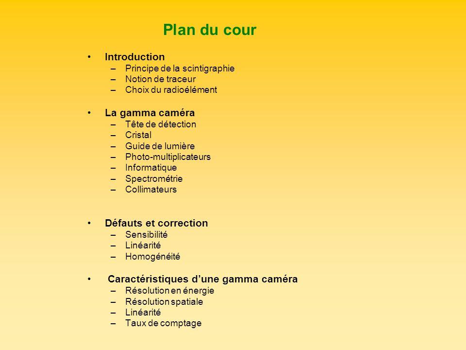 Plan du cour Introduction –Principe de la scintigraphie –Notion de traceur –Choix du radioélément La gamma caméra –Tête de détection –Cristal –Guide d