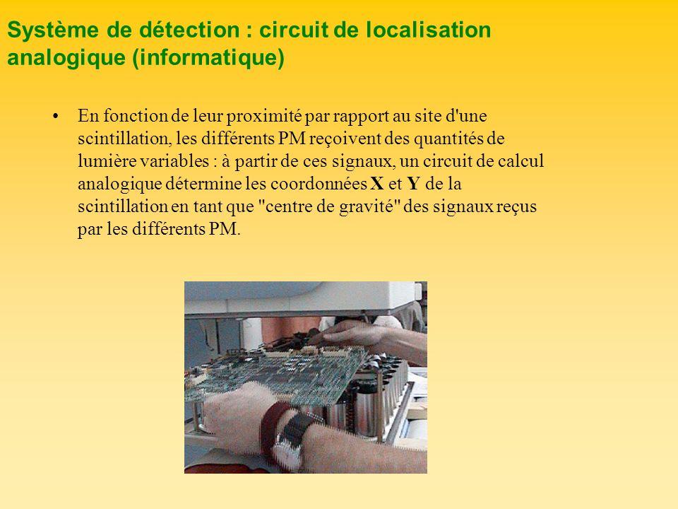 Système de détection : circuit de localisation analogique (informatique) En fonction de leur proximité par rapport au site d'une scintillation, les di
