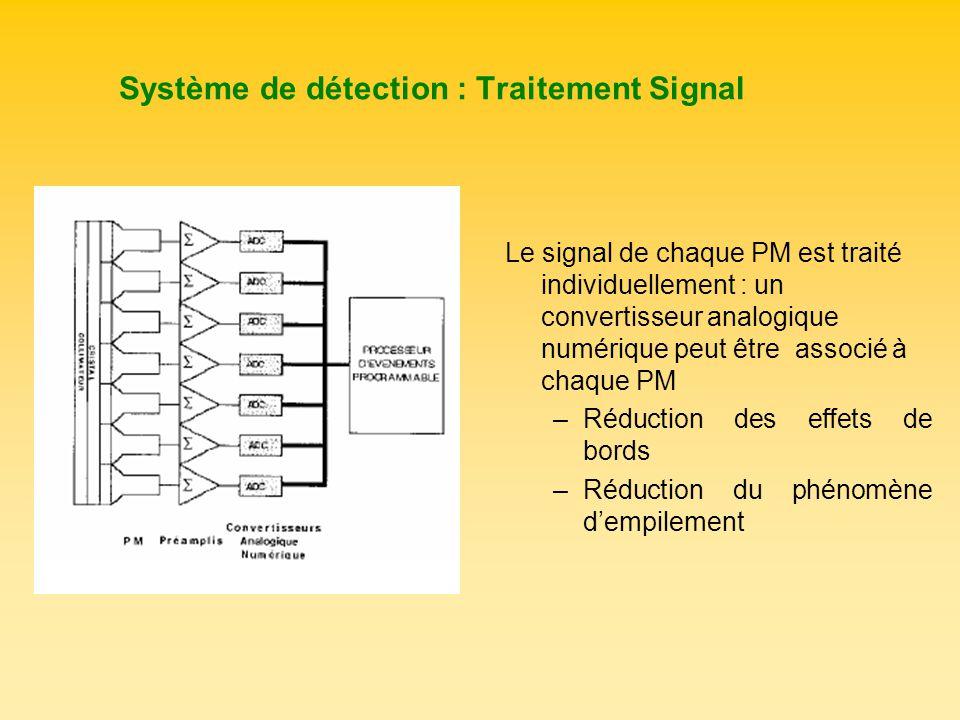 Système de détection : Traitement Signal Le signal de chaque PM est traité individuellement : un convertisseur analogique numérique peut être associé