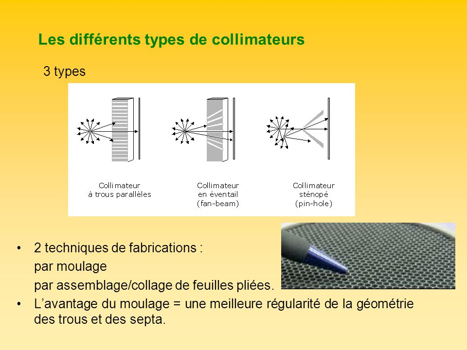 Les différents types de collimateurs 2 techniques de fabrications : par moulage par assemblage/collage de feuilles pliées. Lavantage du moulage = une