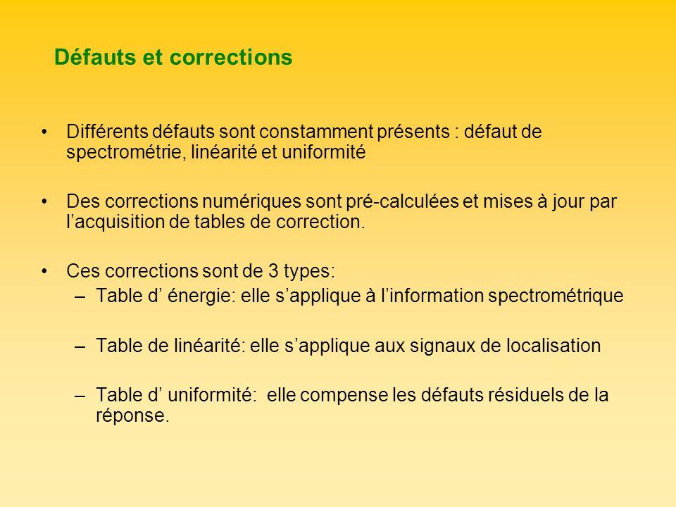 Défauts et corrections Différents défauts sont constamment présents : défaut de spectrométrie, linéarité et uniformité Des corrections numériques sont