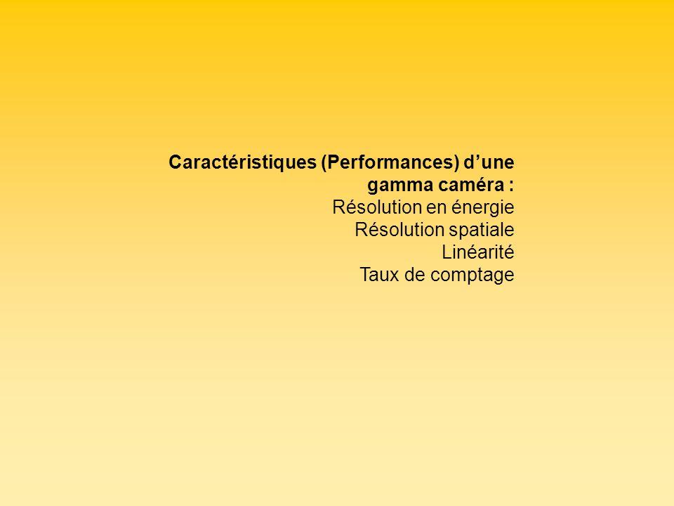Caractéristiques (Performances) dune gamma caméra : Résolution en énergie Résolution spatiale Linéarité Taux de comptage