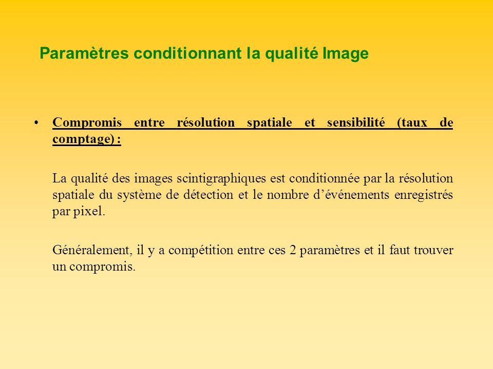 Paramètres conditionnant la qualité Image Compromis entre résolution spatiale et sensibilité (taux de comptage) : La qualité des images scintigraphiqu