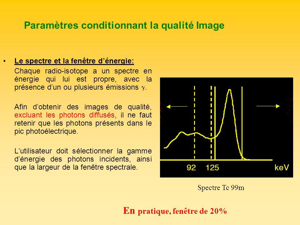 Paramètres conditionnant la qualité Image Le spectre et la fenêtre dénergie: Chaque radio-isotope a un spectre en énergie qui lui est propre, avec la