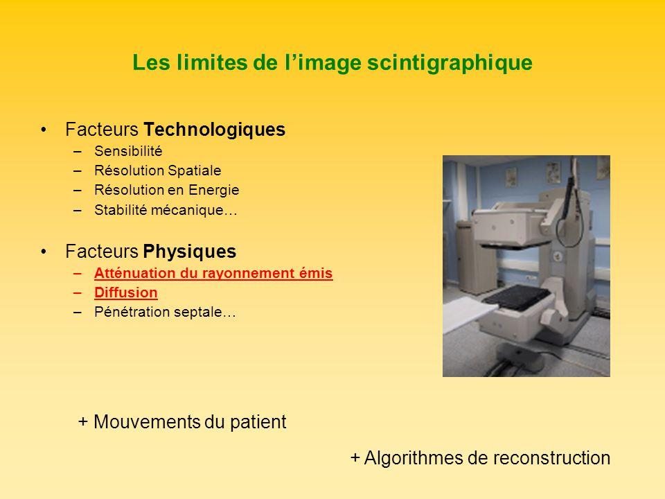 Les limites de limage scintigraphique Facteurs Technologiques –Sensibilité –Résolution Spatiale –Résolution en Energie –Stabilité mécanique… Facteurs