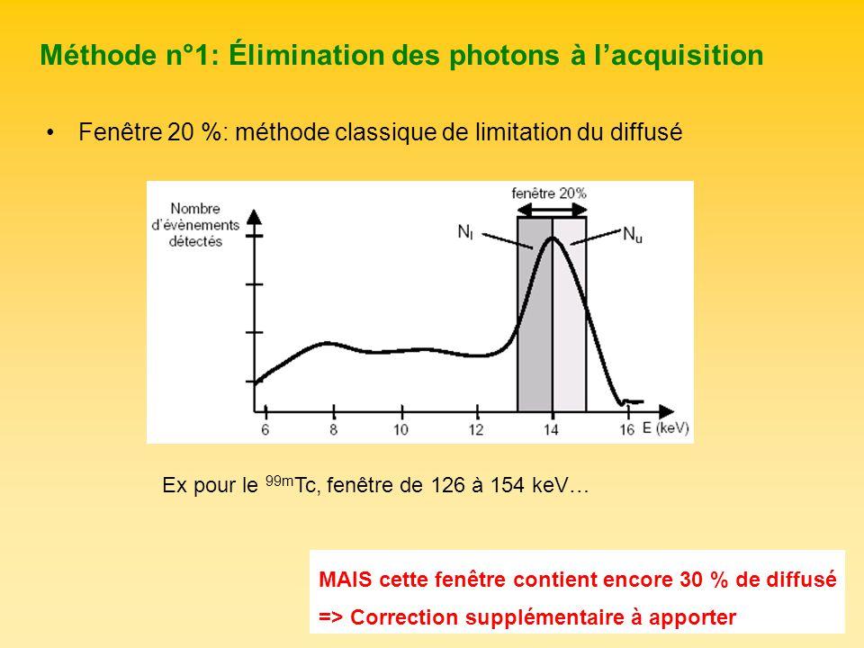 Méthode n°1: Élimination des photons à lacquisition Fenêtre 20 %: méthode classique de limitation du diffusé Ex pour le 99m Tc, fenêtre de 126 à 154 k
