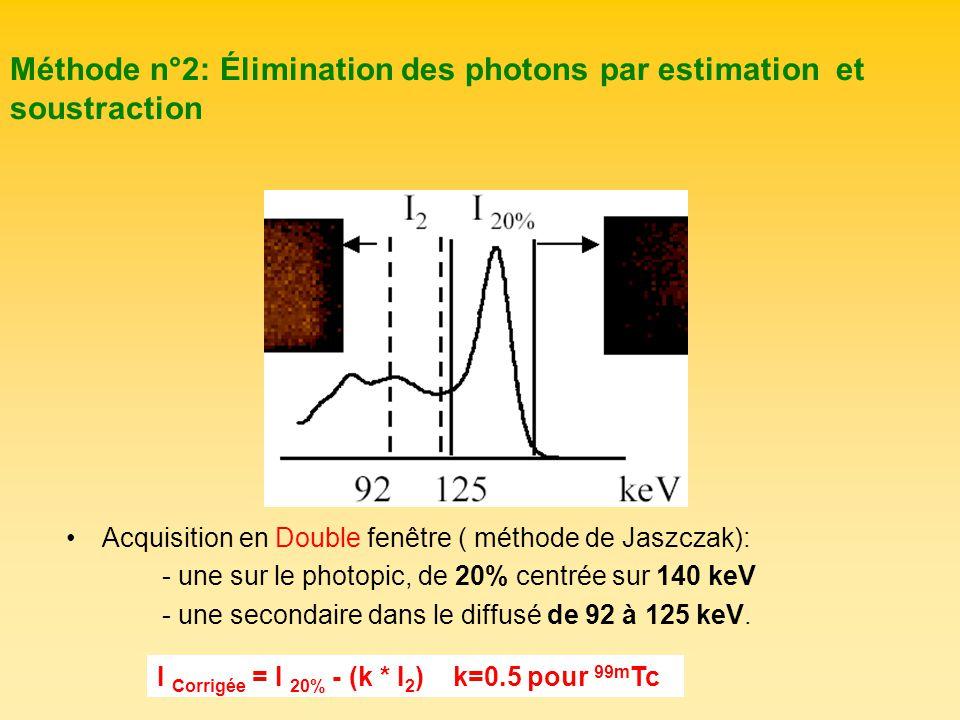 Méthode n°2: Élimination des photons par estimation et soustraction Acquisition en Double fenêtre ( méthode de Jaszczak): - une sur le photopic, de 20