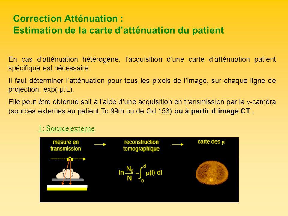 Correction Atténuation : Estimation de la carte datténuation du patient En cas datténuation hétérogène, lacquisition dune carte datténuation patient spécifique est nécessaire.
