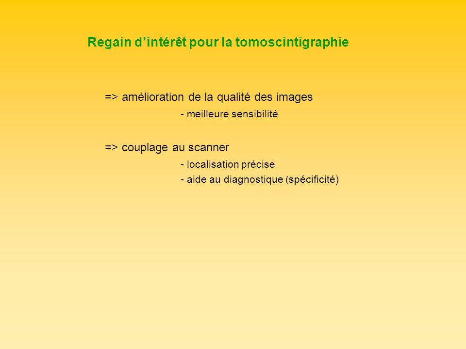Regain dintérêt pour la tomoscintigraphie => amélioration de la qualité des images - meilleure sensibilité => couplage au scanner - localisation préci