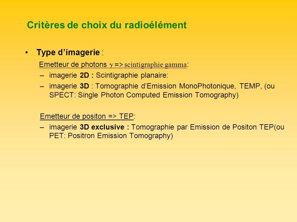 Critères de choix du radioélément Type dimagerie : Emetteur de photons scintigraphie gamma : –imagerie 2D : Scintigraphie planaire: –imagerie 3D : Tom