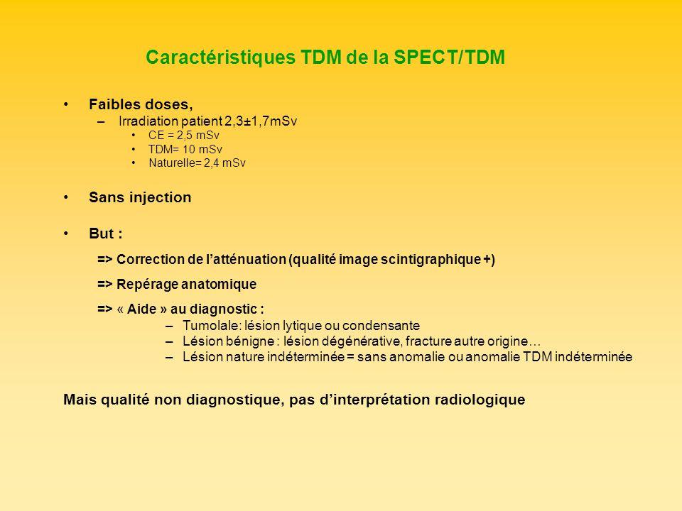 Caractéristiques TDM de la SPECT/TDM Faibles doses, –Irradiation patient 2,3±1,7mSv CE = 2,5 mSv TDM= 10 mSv Naturelle= 2,4 mSv Sans injection But : =