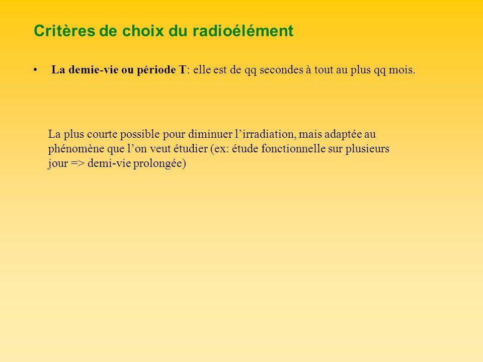 Critères de choix du radioélément La demie-vie ou période T: elle est de qq secondes à tout au plus qq mois. La plus courte possible pour diminuer lir