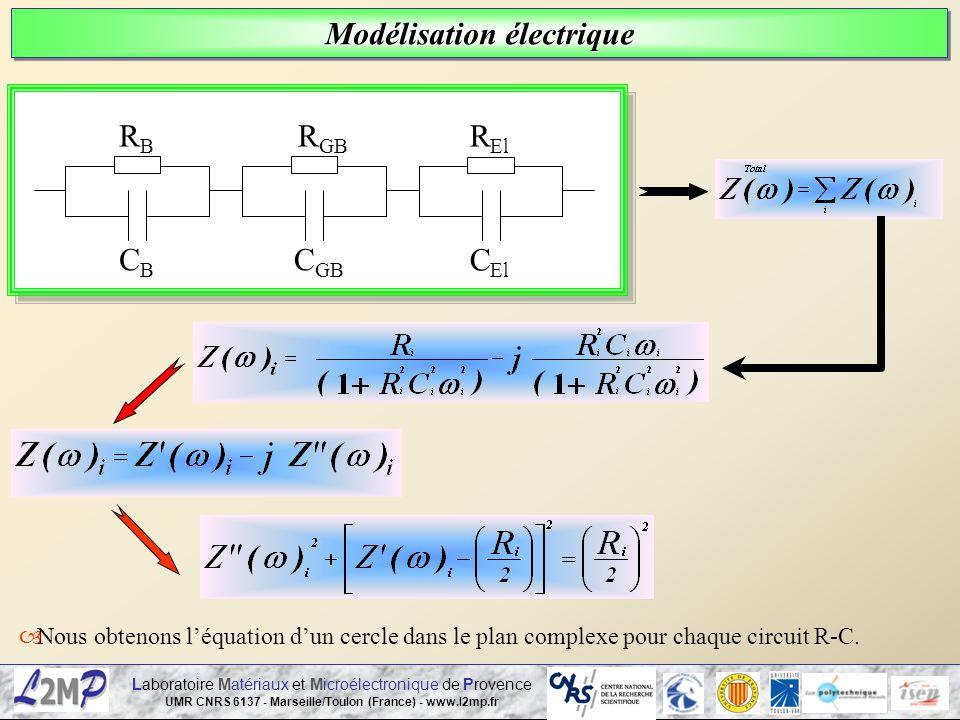 Laboratoire Matériaux et Microélectronique de Provence UMR CNRS 6137 - Marseille/Toulon (France) - www.l2mp.fr Modélisation électrique C El R El CBCB