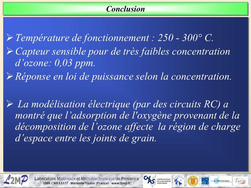 Laboratoire Matériaux et Microélectronique de Provence UMR CNRS 6137 - Marseille/Toulon (France) - www.l2mp.fr Température de fonctionnement : 250 - 3