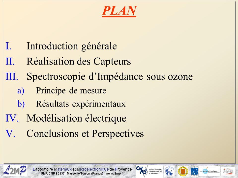 Laboratoire Matériaux et Microélectronique de Provence UMR CNRS 6137 - Marseille/Toulon (France) - www.l2mp.fr PLAN I.Introduction générale II.Réalisa