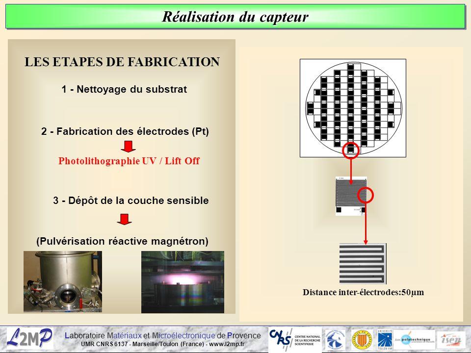Laboratoire Matériaux et Microélectronique de Provence UMR CNRS 6137 - Marseille/Toulon (France) - www.l2mp.fr Distance inter-électrodes:50µm 1 - Nett