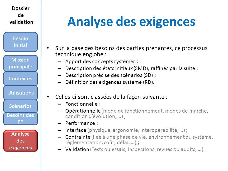 Analyse des exigences Mission principale Besoin initial Contextes Utilisations Scénarios Dossier de validation Analyse des exigences Besoins des PP Su
