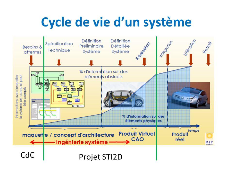 Cycle de vie dun système CdC Projet STI2D