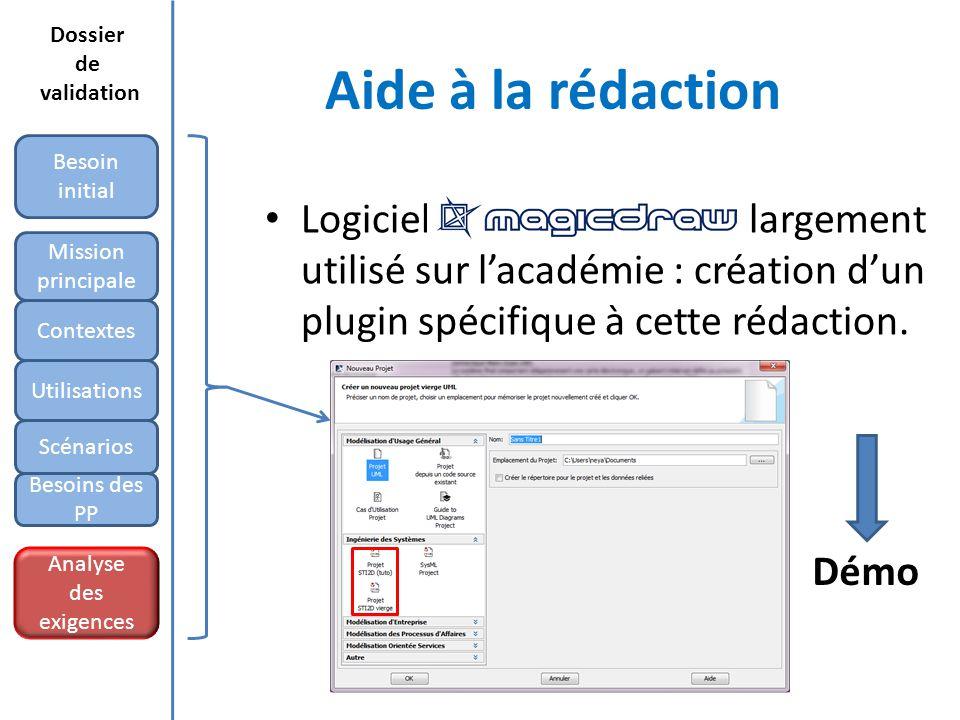 Aide à la rédaction Mission principale Besoin initial Contextes Utilisations Scénarios Besoins des PP Analyse des exigences Logiciel largement utilisé sur lacadémie : création dun plugin spécifique à cette rédaction.