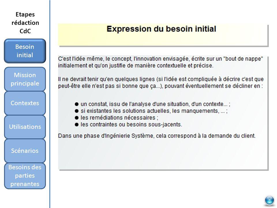 Mission principale Contextes Utilisations Scénarios Besoins des parties prenantes Etapes rédaction CdC Besoin initial