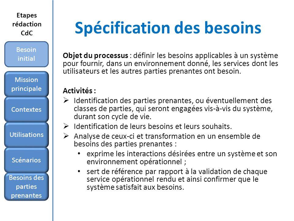 Spécification des besoins Objet du processus : définir les besoins applicables à un système pour fournir, dans un environnement donné, les services dont les utilisateurs et les autres parties prenantes ont besoin.