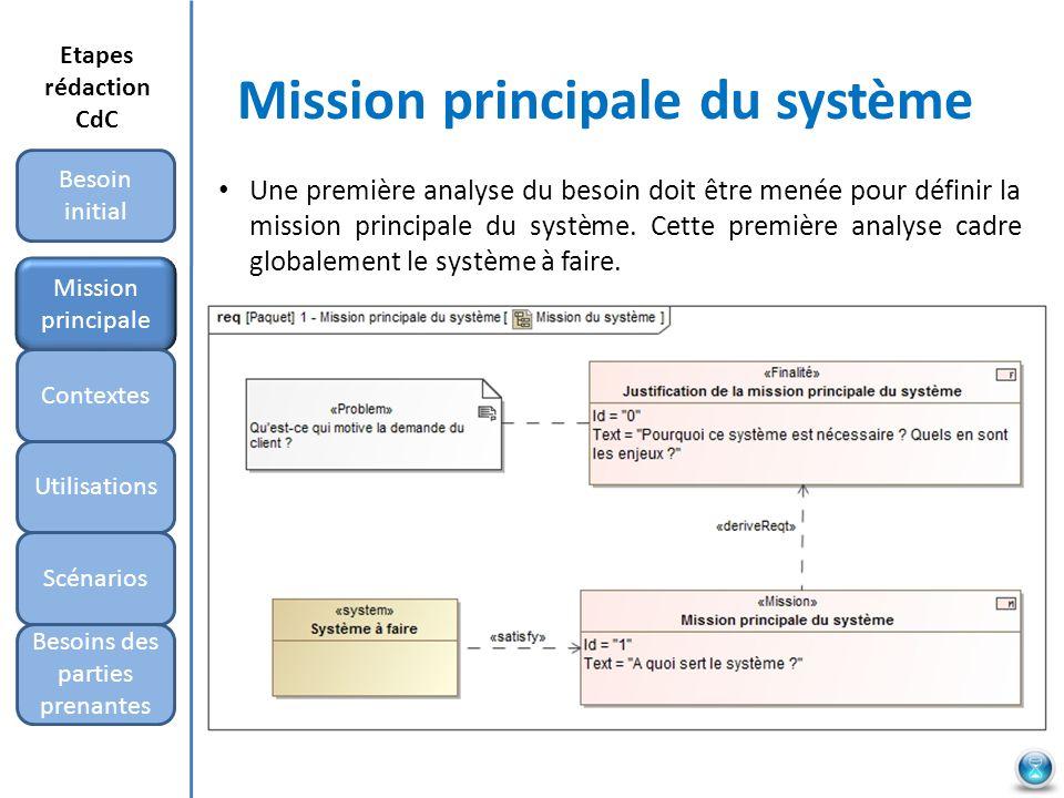 Mission principale du système Une première analyse du besoin doit être menée pour définir la mission principale du système.