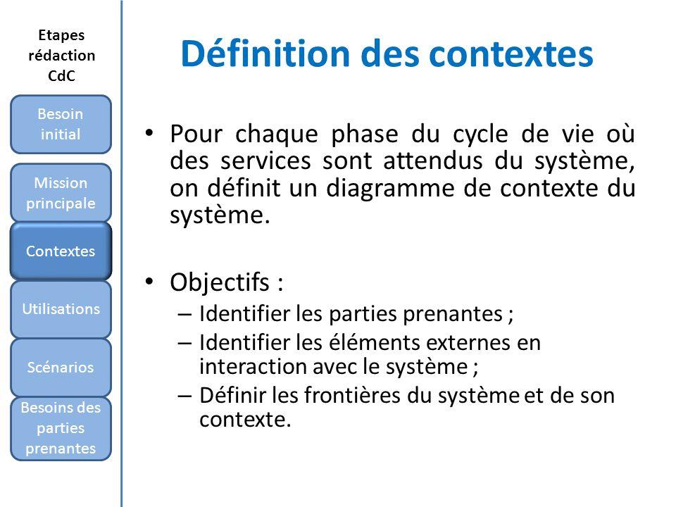 Définition des contextes Pour chaque phase du cycle de vie où des services sont attendus du système, on définit un diagramme de contexte du système.