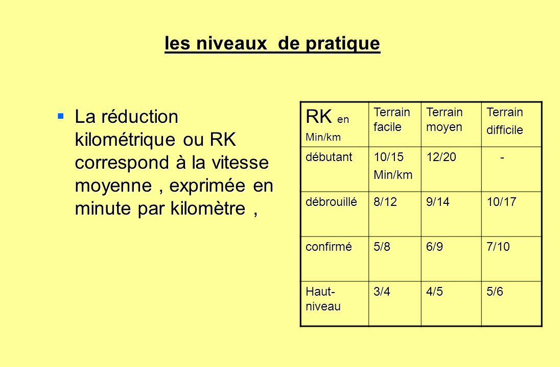La réduction kilométrique ou RK correspond à la vitesse moyenne, exprimée en minute par kilomètre, La réduction kilométrique ou RK correspond à la vit