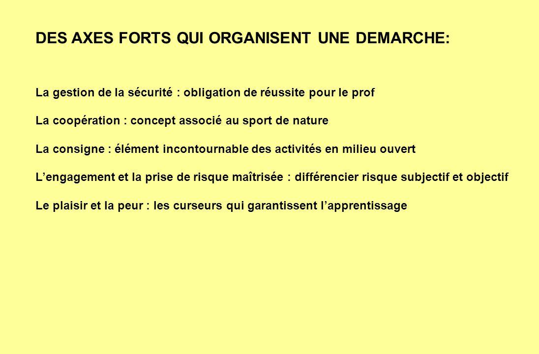 DES AXES FORTS QUI ORGANISENT UNE DEMARCHE: La gestion de la sécurité : obligation de réussite pour le prof La coopération : concept associé au sport