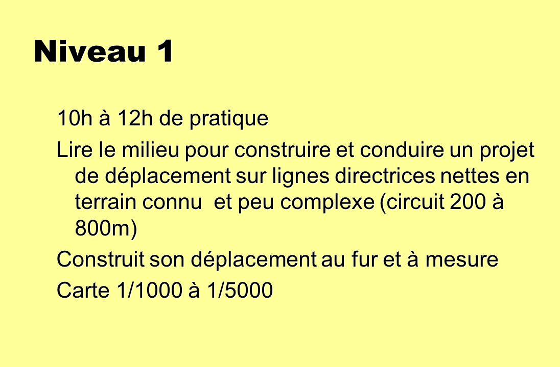 Niveau 1 10h à 12h de pratique Lire le milieu pour construire et conduire un projet de déplacement sur lignes directrices nettes en terrain connu et p