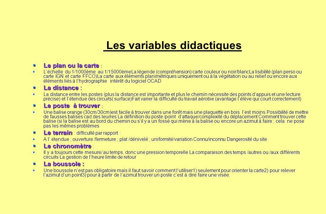 Les variables didactiques Le plan ou la carte : Le plan ou la carte : Léchelle du 1/1000ème au 1/15000èmeLa légende (compréhension) carte couleur ou n