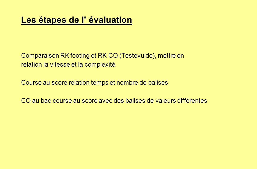 Les étapes de l évaluation Comparaison RK footing et RK CO (Testevuide), mettre en relation la vitesse et la complexité Course au score relation temps